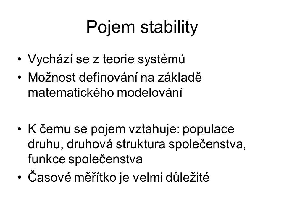 Pojem stability Vychází se z teorie systémů Možnost definování na základě matematického modelování K čemu se pojem vztahuje: populace druhu, druhová s