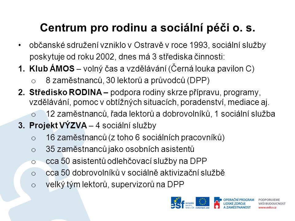 Centrum pro rodinu a sociální péči o. s. občanské sdružení vzniklo v Ostravě v roce 1993, sociální služby poskytuje od roku 2002, dnes má 3 střediska