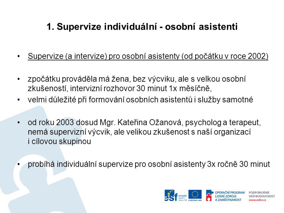 1. Supervize individuální - osobní asistenti Supervize (a intervize) pro osobní asistenty (od počátku v roce 2002) zpočátku prováděla má žena, bez výc