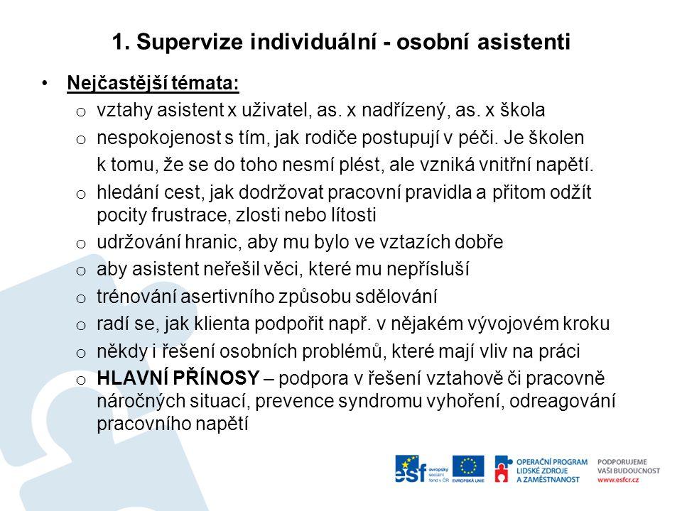 1.Supervize individuální - osobní asistenti Nejčastější témata: o vztahy asistent x uživatel, as.