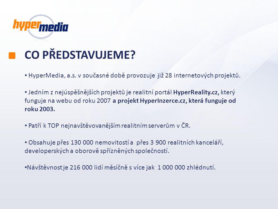 CO PŘEDSTAVUJEME? HyperMedia, a.s. v současné době provozuje již 28 internetových projektů. Jedním z nejúspěšnějších projektů je realitní portál Hyper