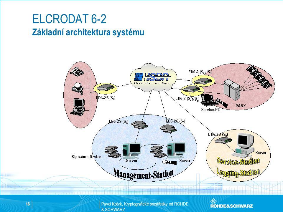 Pavel Kotyk, Kryptografické prostředky od ROHDE & SCHWARZ 16 ELCRODAT 6-2 Základní architektura systému