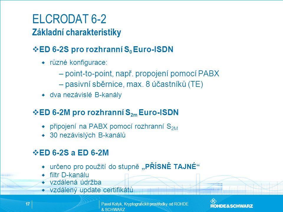 Pavel Kotyk, Kryptografické prostředky od ROHDE & SCHWARZ 17 ELCRODAT 6-2 Základní charakteristiky  ED 6-2S pro rozhranní S 0 Euro-ISDN  různé konfi