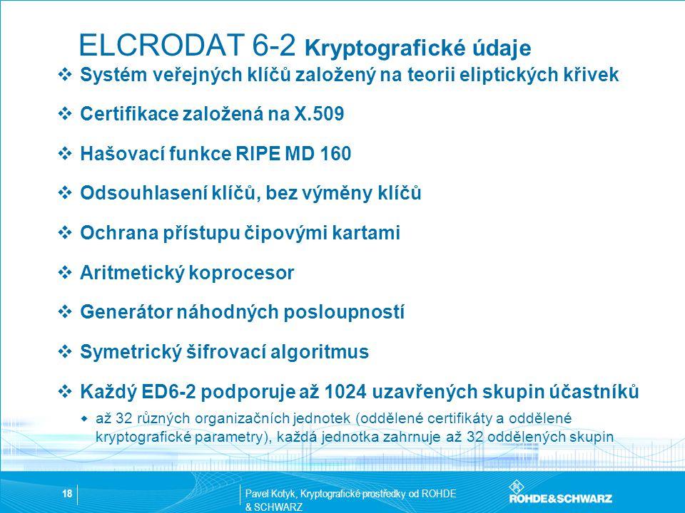 Pavel Kotyk, Kryptografické prostředky od ROHDE & SCHWARZ 18 ELCRODAT 6-2 Kryptografické údaje  Systém veřejných klíčů založený na teorii eliptických