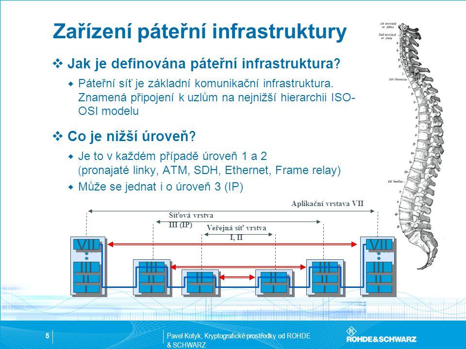 Pavel Kotyk, Kryptografické prostředky od ROHDE & SCHWARZ 5 Zařízení páteřní infrastruktury  Jak je definována páteřní infrastruktura ?  Páteřní síť