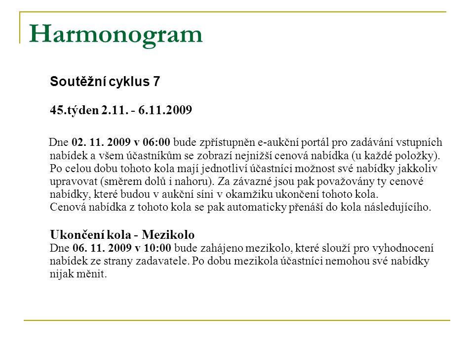 Harmonogram Soutěžní cyklus 7 45.týden 2.11. - 6.11.2009 Dne 02. 11. 2009 v 06:00 bude zpřístupněn e-aukční portál pro zadávání vstupních nabídek a vš