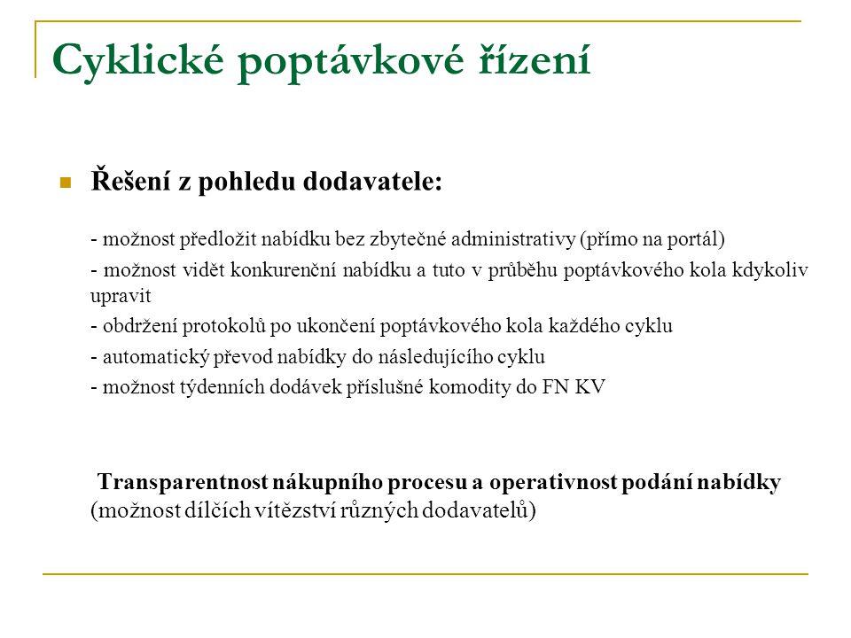 Cyklické poptávkové řízení Řešení z pohledu dodavatele: - možnost předložit nabídku bez zbytečné administrativy (přímo na portál) - možnost vidět konk