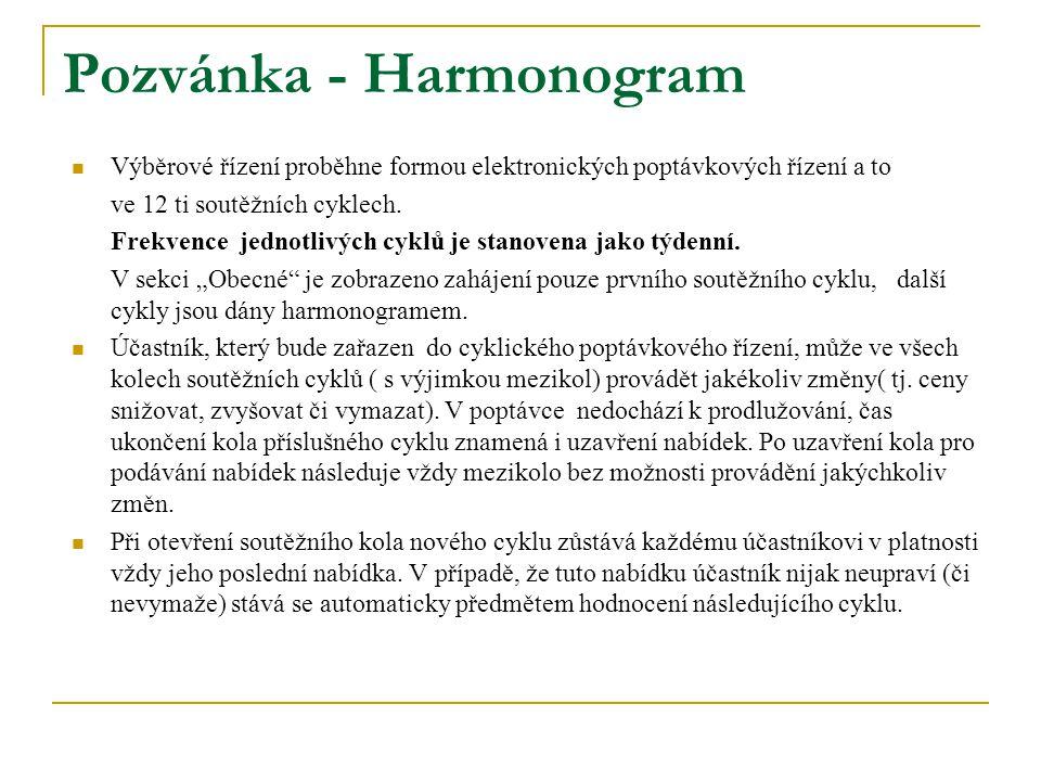 Pozvánka - Harmonogram Výběrové řízení proběhne formou elektronických poptávkových řízení a to ve 12 ti soutěžních cyklech. Frekvence jednotlivých cyk