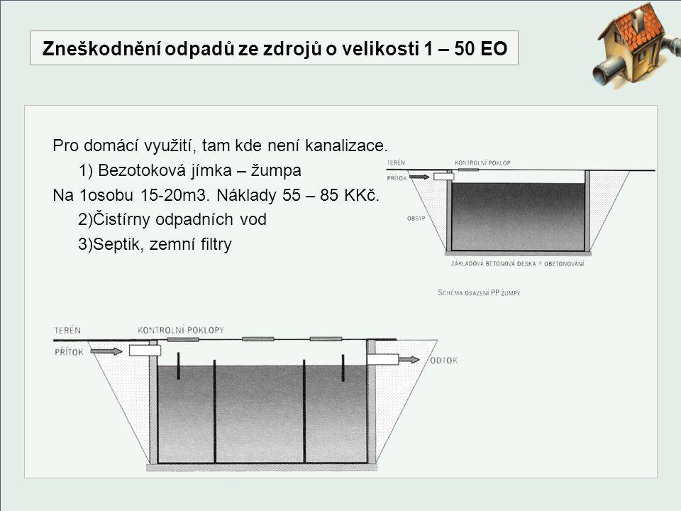 Zneškodnění odpadů ze zdrojů o velikosti 1 – 50 EO Pro domácí využití, tam kde není kanalizace. 1) Bezotoková jímka – žumpa Na 1osobu 15-20m3. Náklady