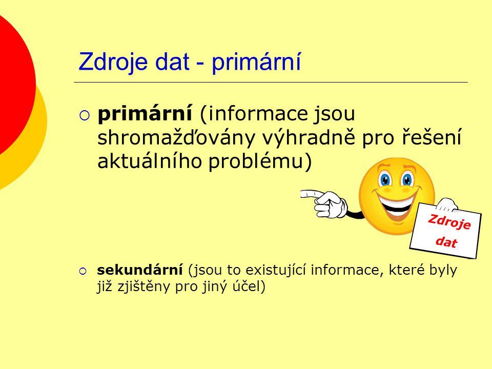 Zdroje dat - primární  primární (informace jsou shromažďovány výhradně pro řešení aktuálního problému)  sekundární (jsou to existující informace, které byly již zjištěny pro jiný účel) Zdroje dat