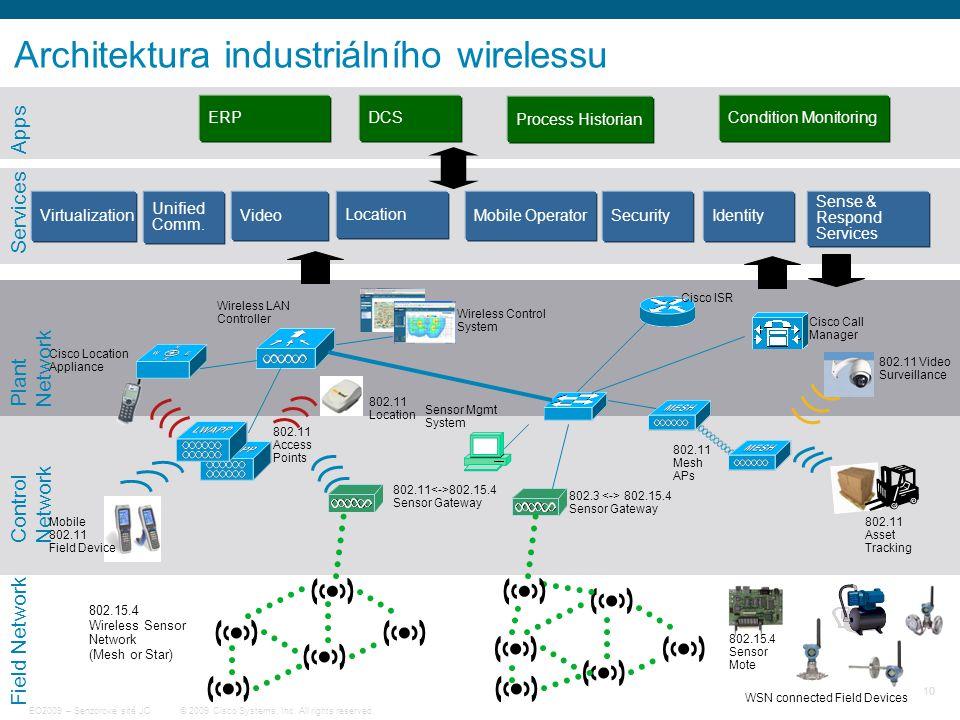 10 © 2009 Cisco Systems, Inc. All rights reserved. EO2009 – Senzorové sítě JC Architektura industriálního wirelessu Control Network Services Field Net