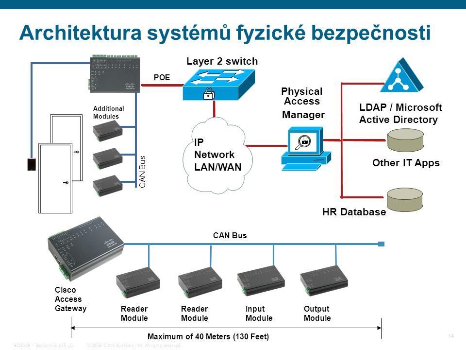 14 © 2009 Cisco Systems, Inc. All rights reserved. EO2009 – Senzorové sítě JC Architektura systémů fyzické bezpečnosti Maximum of 40 Meters (130 Feet)