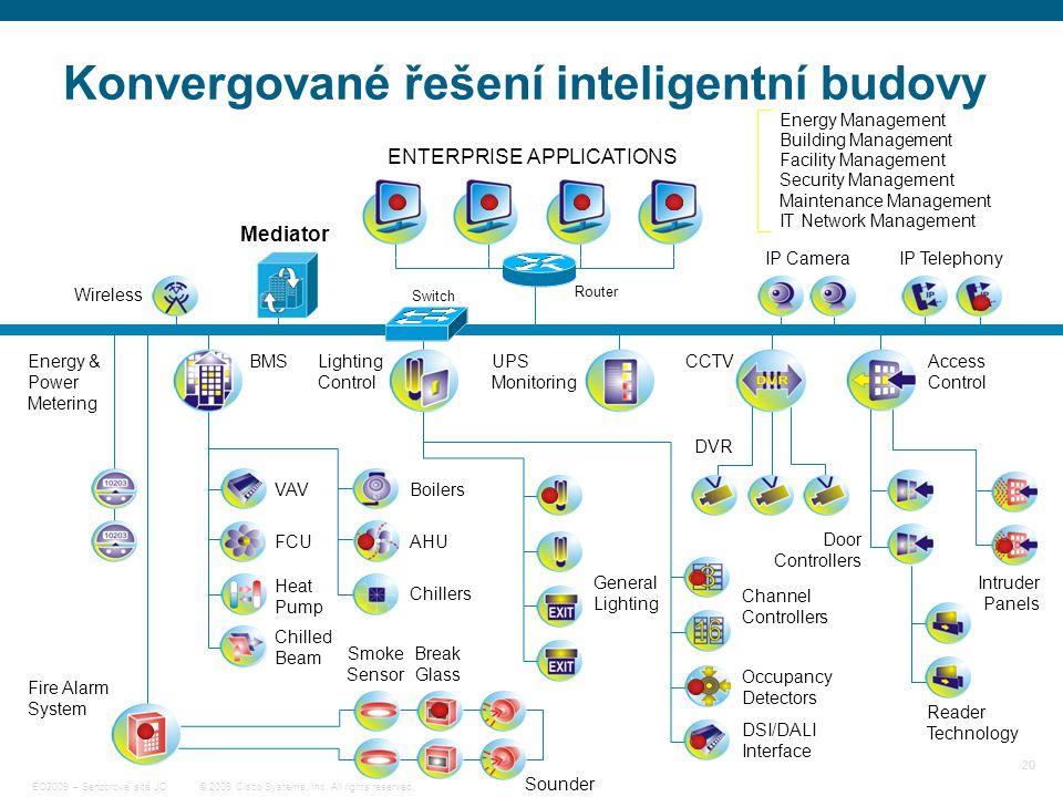 20 © 2009 Cisco Systems, Inc. All rights reserved. EO2009 – Senzorové sítě JC Konvergované řešení inteligentní budovy Energy & Power Metering CCTV DVR