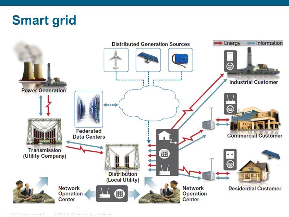 22 © 2009 Cisco Systems, Inc. All rights reserved. EO2009 – Senzorové sítě JC Smart grid