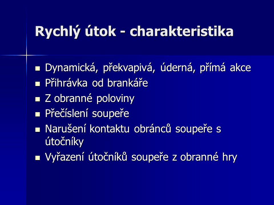 Rychlý útok - charakteristika Dynamická, překvapivá, úderná, přímá akce Dynamická, překvapivá, úderná, přímá akce Přihrávka od brankáře Přihrávka od b