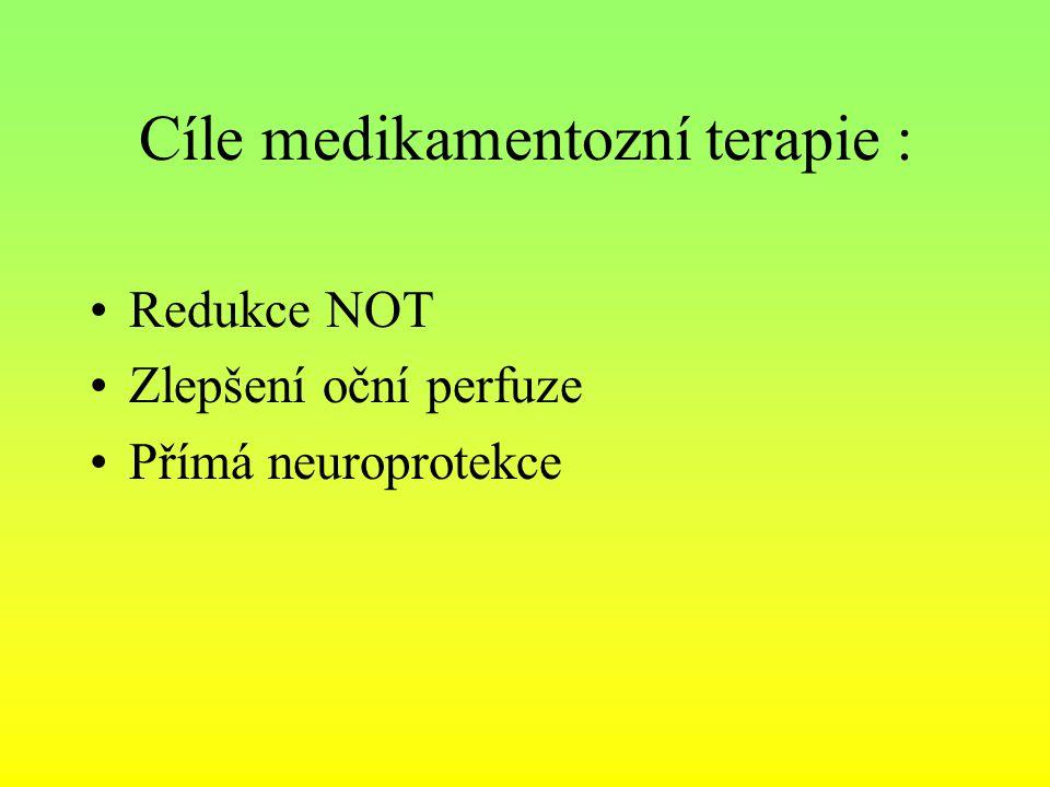 Cíle medikamentozní terapie : Redukce NOT Zlepšení oční perfuze Přímá neuroprotekce