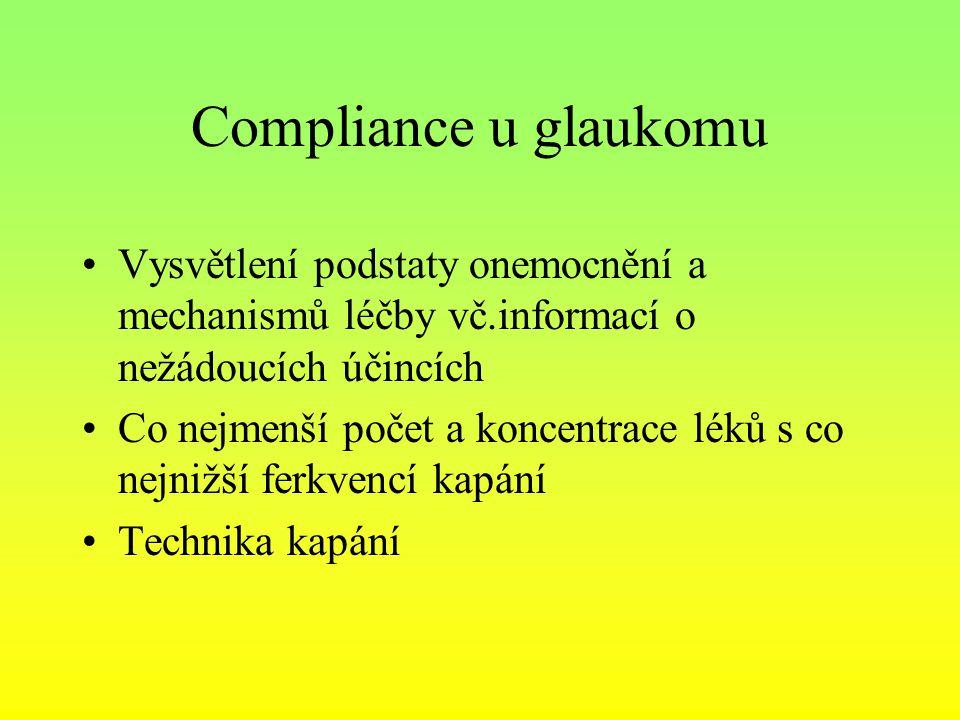 Compliance u glaukomu Vysvětlení podstaty onemocnění a mechanismů léčby vč.informací o nežádoucích účincích Co nejmenší počet a koncentrace léků s co