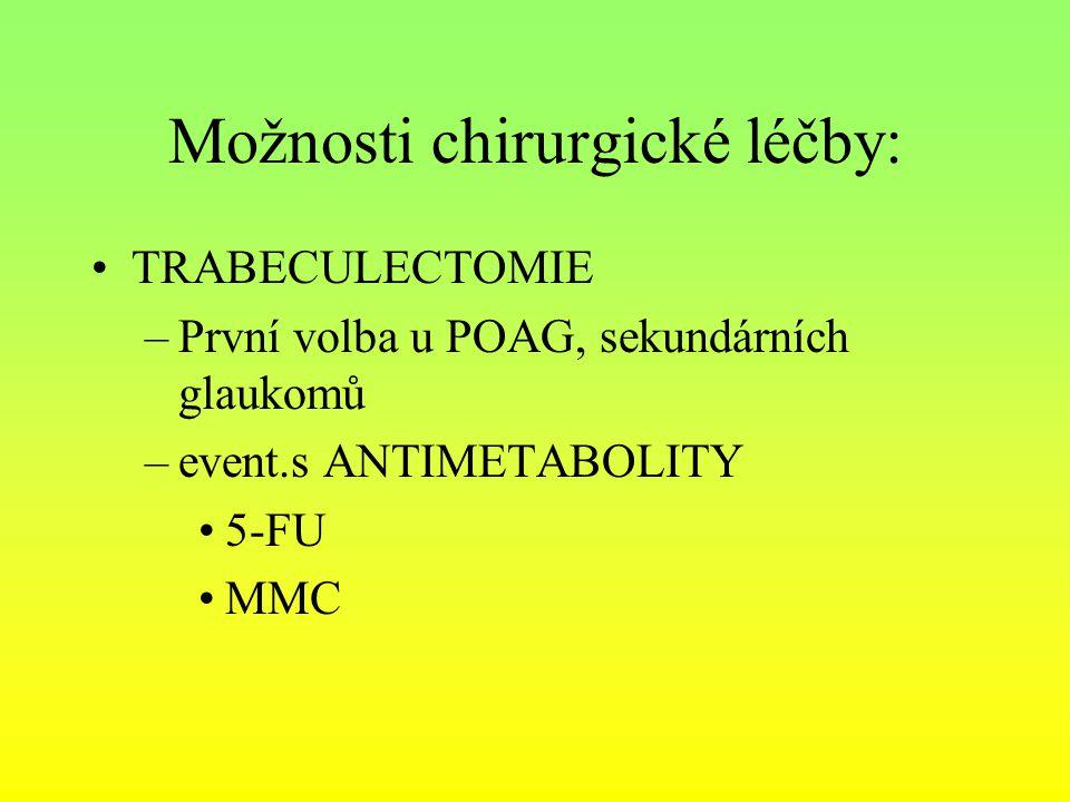 Možnosti chirurgické léčby: TRABECULECTOMIE –První volba u POAG, sekundárních glaukomů –event.s ANTIMETABOLITY 5-FU MMC