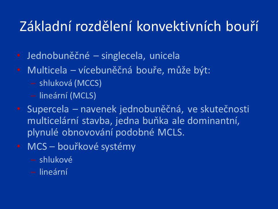 Základní rozdělení konvektivních bouří Jednobuněčné – singlecela, unicela Multicela – vícebuněčná bouře, může být: – shluková (MCCS) – lineární (MCLS)