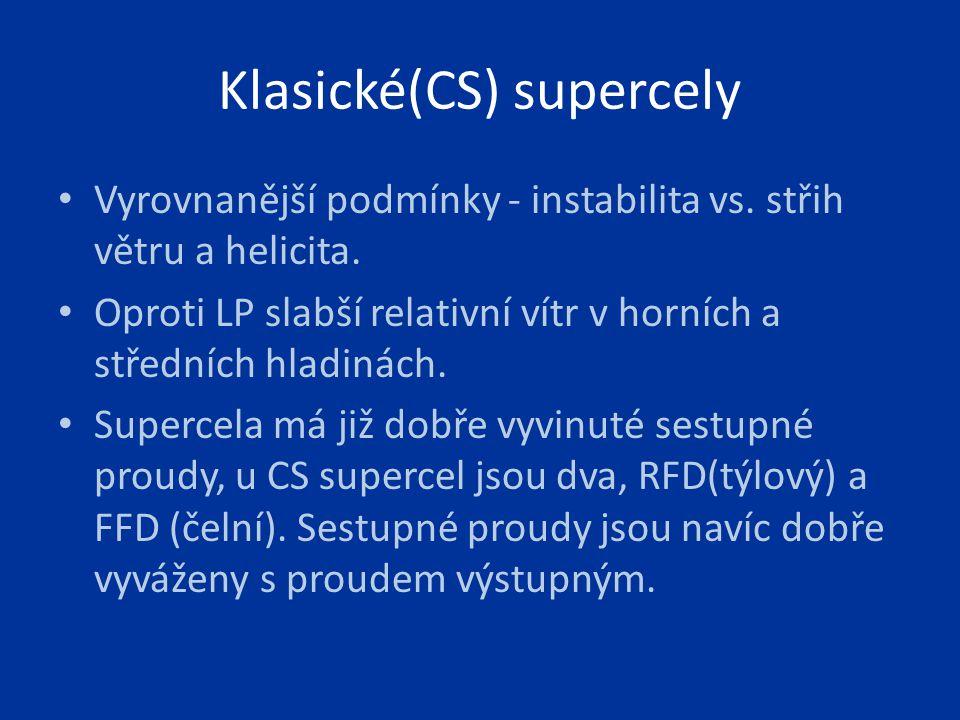 Klasické(CS) supercely Vyrovnanější podmínky - instabilita vs. střih větru a helicita. Oproti LP slabší relativní vítr v horních a středních hladinách