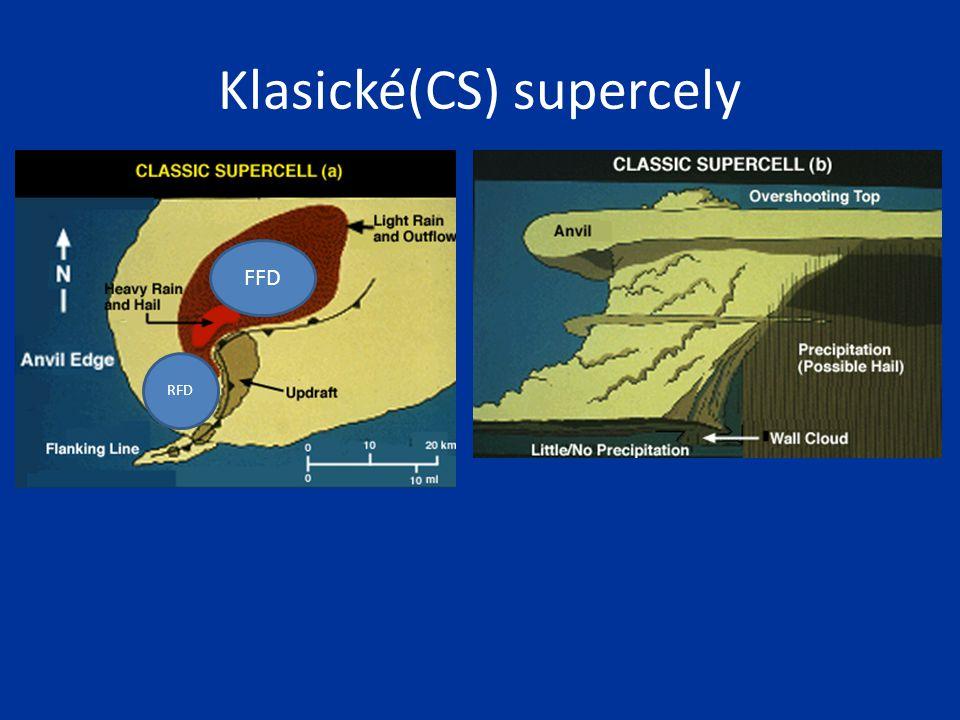Klasické(CS) supercely RFD FFD