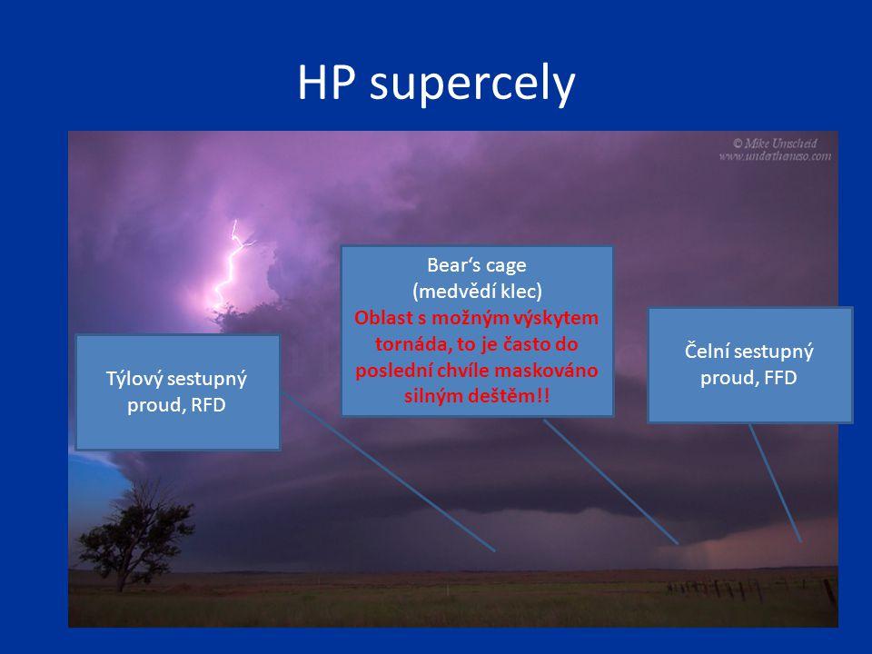 HP supercely Týlový sestupný proud, RFD Čelní sestupný proud, FFD Bear's cage (medvědí klec) Oblast s možným výskytem tornáda, to je často do poslední