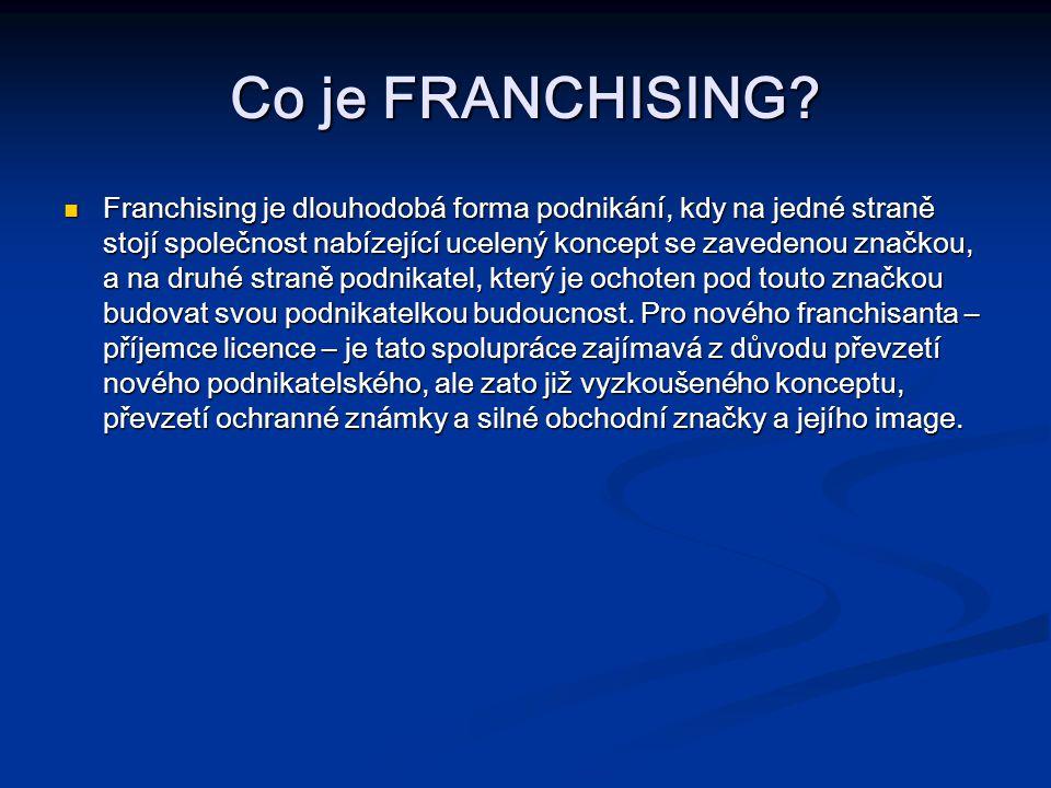 Co je FRANCHISING.
