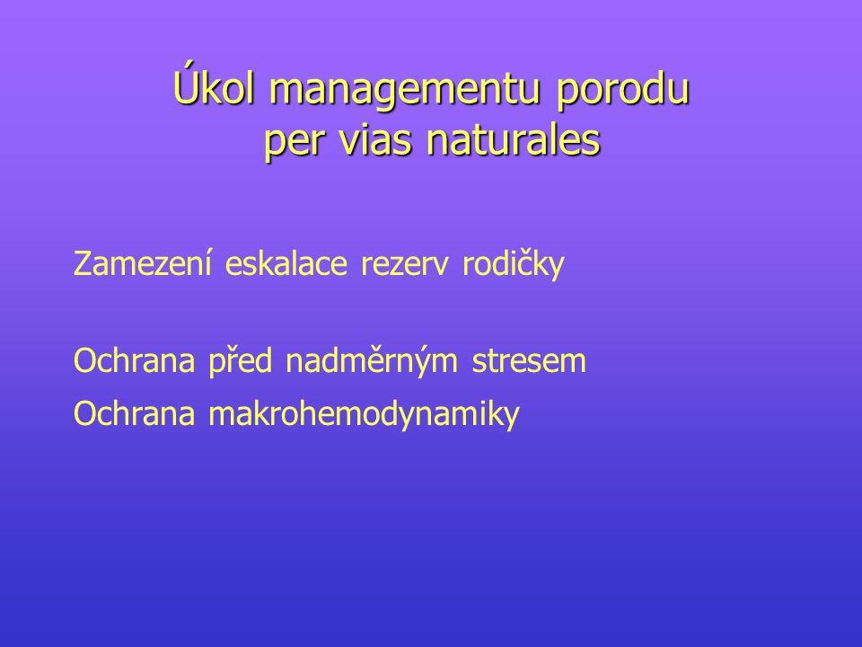 Úkol managementu porodu per vias naturales Zamezení eskalace rezerv rodičky Ochrana před nadměrným stresem Ochrana makrohemodynamiky