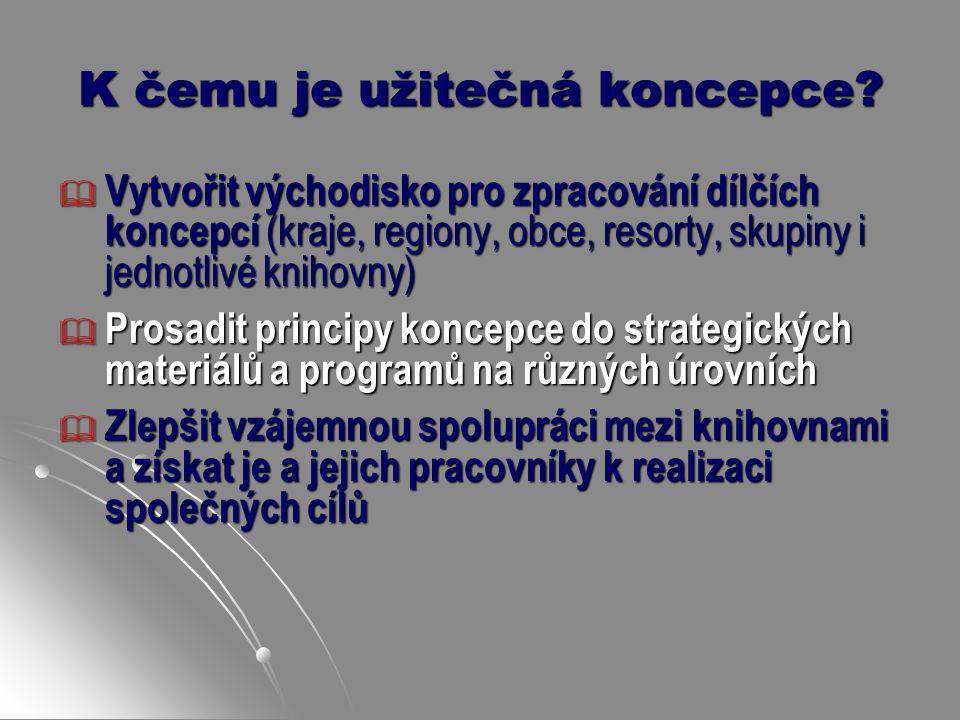 K čemu je užitečná koncepce?  Vytvořit východisko pro zpracování dílčích koncepcí (kraje, regiony, obce, resorty, skupiny i jednotlivé knihovny)  Pr