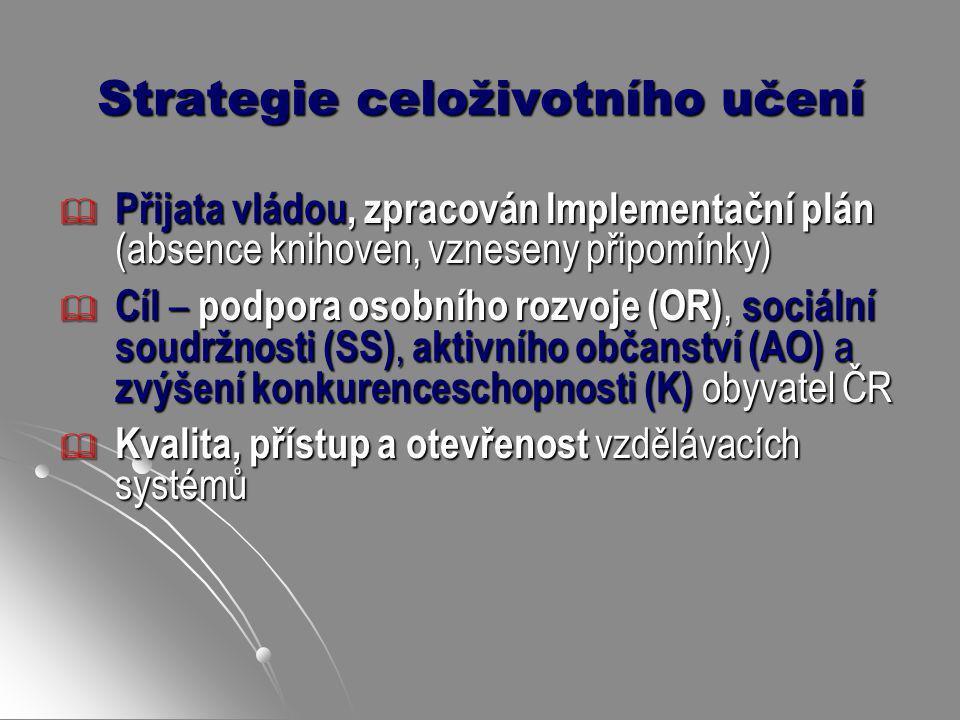 Strategie celoživotního učení  Přijata vládou, zpracován Implementační plán (absence knihoven, vzneseny připomínky)  Cíl – podpora osobního rozvoje
