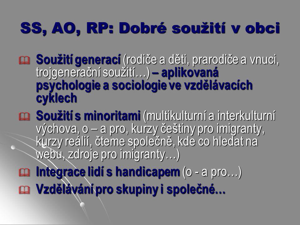 SS, AO, RP: Dobré soužití v obci  Soužití generací (rodiče a děti, prarodiče a vnuci, trojgenerační soužití…) – aplikovaná psychologie a sociologie v