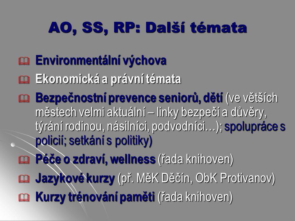 AO, SS, RP: Další témata  Environmentální výchova  Ekonomická a právní témata  Bezpečnostní prevence seniorů, dětí (ve větších městech velmi aktuál