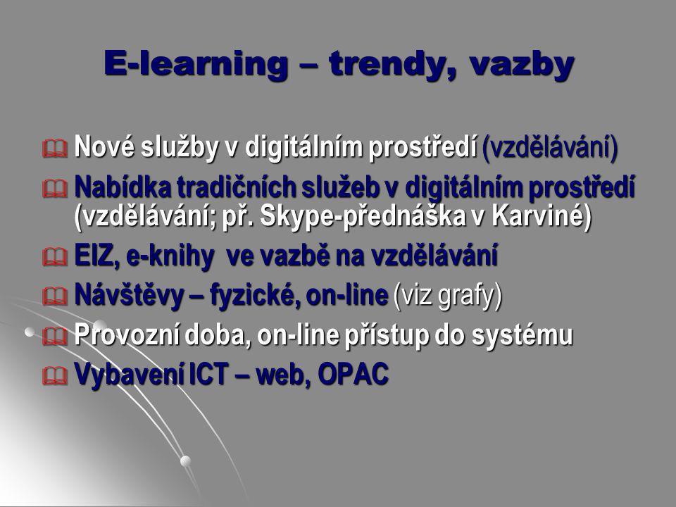 E-learning – trendy, vazby  Nové služby v digitálním prostředí (vzdělávání)  Nabídka tradičních služeb v digitálním prostředí (vzdělávání; př. Skype
