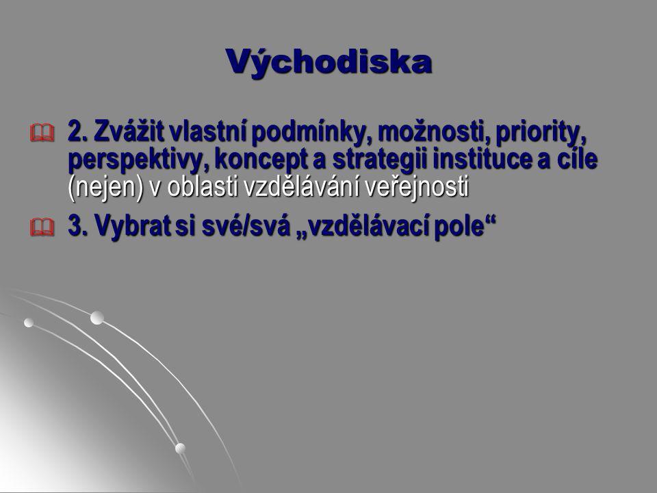 Východiska  2. Zvážit vlastní podmínky, možnosti, priority, perspektivy, koncept a strategii instituce a cíle (nejen) v oblasti vzdělávání veřejnosti