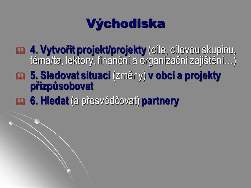 Východiska  4. Vytvořit projekt/projekty (cíle, cílovou skupinu, téma/ta, lektory, finanční a organizační zajištění…)  5. Sledovat situaci (změny) v