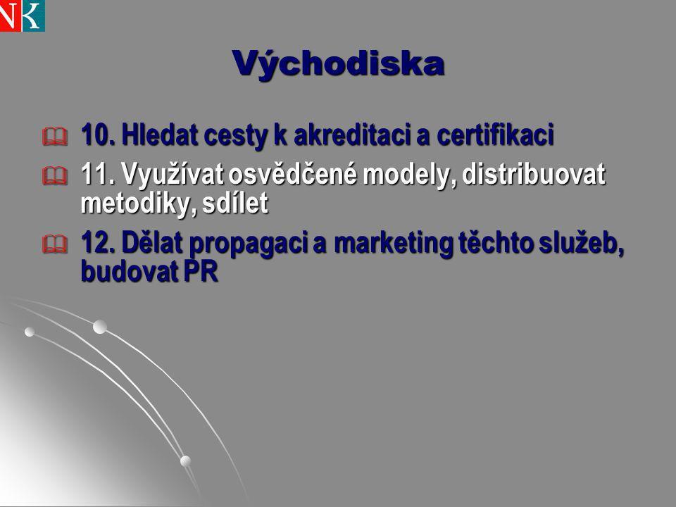 Východiska  10. Hledat cesty k akreditaci a certifikaci  11. Využívat osvědčené modely, distribuovat metodiky, sdílet  12. Dělat propagaci a market
