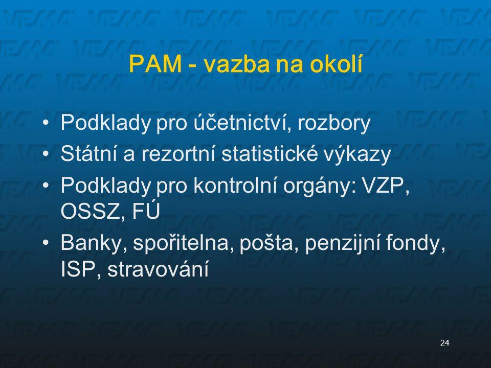 24 PAM - vazba na okolí Podklady pro účetnictví, rozbory Státní a rezortní statistické výkazy Podklady pro kontrolní orgány: VZP, OSSZ, FÚ Banky, spoř