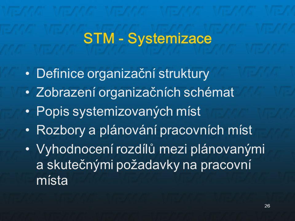26 STM - Systemizace Definice organizační struktury Zobrazení organizačních schémat Popis systemizovaných míst Rozbory a plánování pracovních míst Vyh
