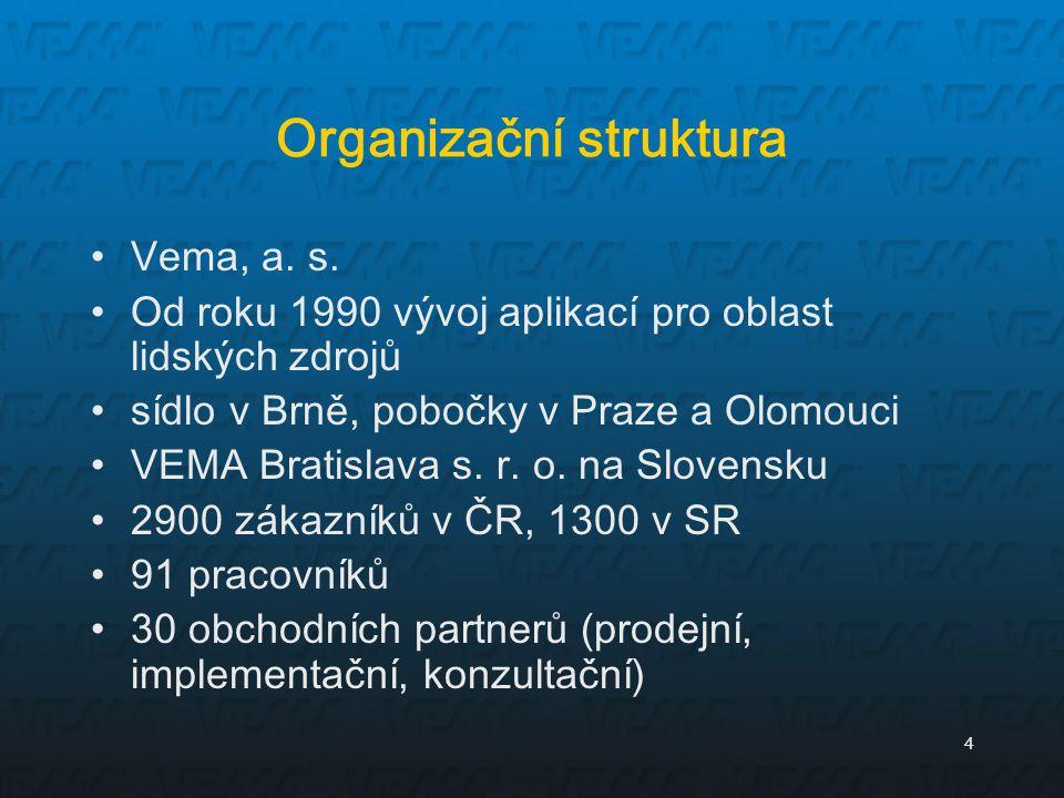 4 Organizační struktura Vema, a. s. Od roku 1990 vývoj aplikací pro oblast lidských zdrojů sídlo v Brně, pobočky v Praze a Olomouci VEMA Bratislava s.