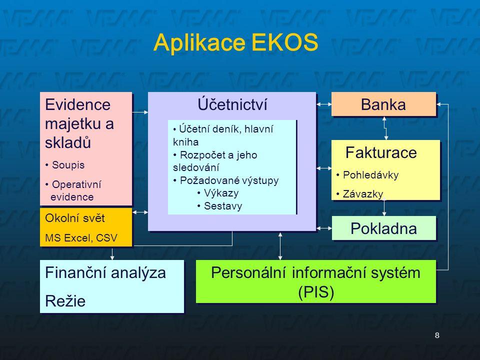 8 Aplikace EKOS Účetnictví Účetní deník, hlavní kniha Rozpočet a jeho sledování Požadované výstupy Výkazy Sestavy Účetní deník, hlavní kniha Rozpočet