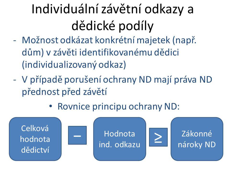 Individuální závětní odkazy a dědické podíly -Možnost odkázat konkrétní majetek (např. dům) v závěti identifikovanému dědici (individualizovaný odkaz)