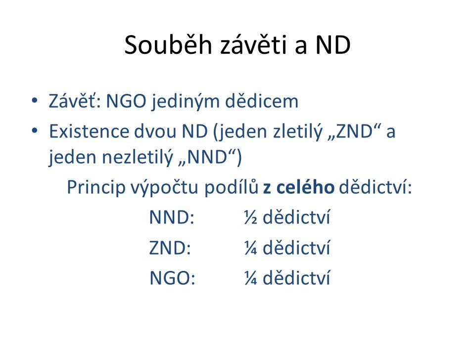 """Souběh závěti a ND Závěť: NGO jediným dědicem Existence dvou ND (jeden zletilý """"ZND a jeden nezletilý """"NND ) Princip výpočtu podílů z celého dědictví: NND:½ dědictví ZND:¼ dědictví NGO:¼ dědictví"""