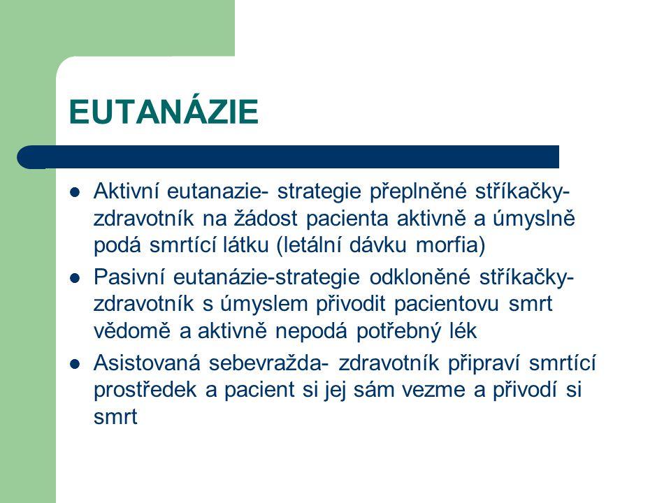 EUTANÁZIE Aktivní eutanazie- strategie přeplněné stříkačky- zdravotník na žádost pacienta aktivně a úmyslně podá smrtící látku (letální dávku morfia) Pasivní eutanázie-strategie odkloněné stříkačky- zdravotník s úmyslem přivodit pacientovu smrt vědomě a aktivně nepodá potřebný lék Asistovaná sebevražda- zdravotník připraví smrtící prostředek a pacient si jej sám vezme a přivodí si smrt