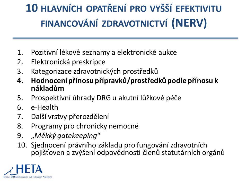 """10 HLAVNÍCH OPATŘENÍ PRO VYŠŠÍ EFEKTIVITU FINANCOVÁNÍ ZDRAVOTNICTVÍ (NERV) 1.Pozitivní lékové seznamy a elektronické aukce 2.Elektronická preskripce 3.Kategorizace zdravotnických prostředků 4.Hodnocení přínosu přípravků/prostředků podle přínosu k nákladům 5.Prospektivní úhrady DRG u akutní lůžkové péče 6.e-Health 7.Další vrstvy přerozdělení 8.Programy pro chronicky nemocné 9.""""Měkký gatekeeping 10.Sjednocení právního základu pro fungování zdravotních pojišťoven a zvýšení odpovědnosti členů statutárních orgánů"""