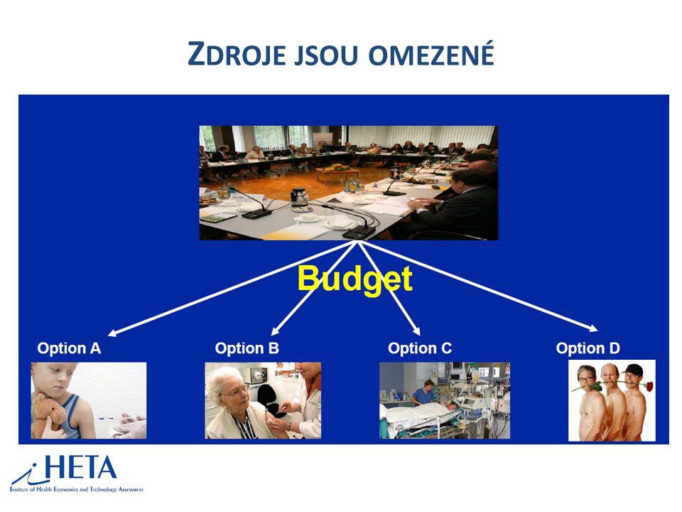 """VÝCHODISKA HTA Principy HTA vychází z předpokladu omezenosti veřejných/soukromých výdajů na zdravotní péči Cílem je maximalizace užitku/zdraví v rámci omezeného rozpočtu Prostředky musí jít tam, kde je generována největší produkce """"zdraví (QALY, LYG) Každý systém má hranici ochoty platit, i když si to nepřiznává V potaz jsou brány i otázky rovného přístupu, solidarity a dopadu na rozpočet"""
