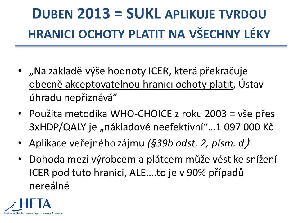 """D UBEN 2013 = SUKL APLIKUJE TVRDOU HRANICI OCHOTY PLATIT NA VŠECHNY LÉKY """"Na základě výše hodnoty ICER, která překračuje obecně akceptovatelnou hranici ochoty platit, Ústav úhradu nepřiznává Použita metodika WHO-CHOICE z roku 2003 = vše přes 3xHDP/QALY je """"nákladově neefektivní …1 097 000 Kč Aplikace veřejného zájmu (§39b odst."""