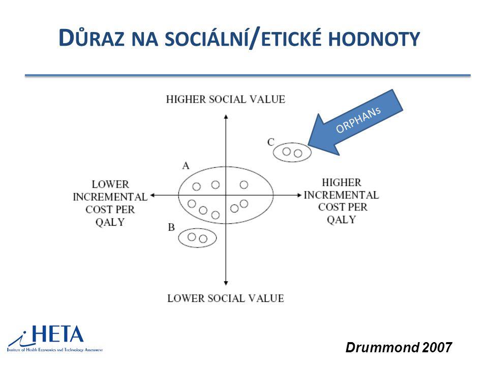 D ŮRAZ NA SOCIÁLNÍ / ETICKÉ HODNOTY Drummond 2007 ORPHANs