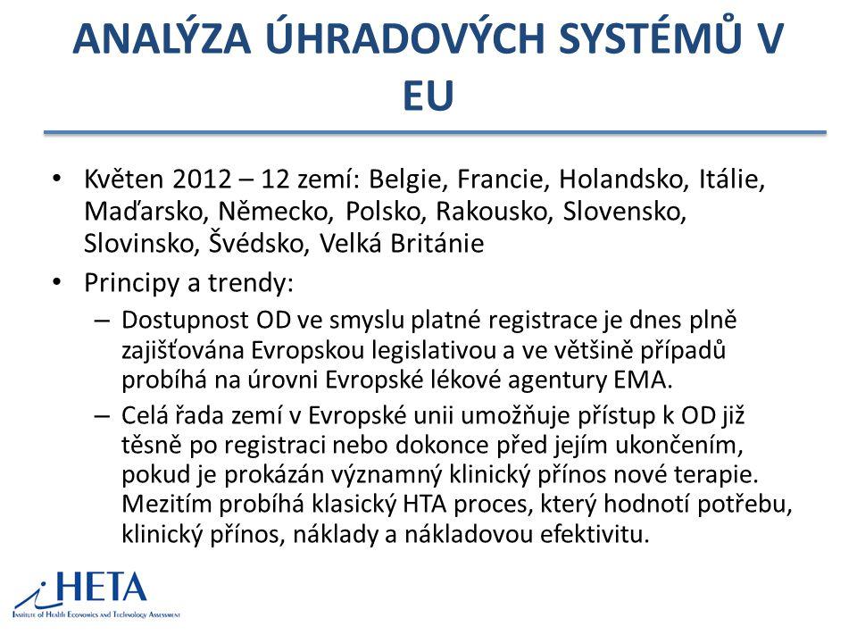 ANALÝZA ÚHRADOVÝCH SYSTÉMŮ V EU Květen 2012 – 12 zemí: Belgie, Francie, Holandsko, Itálie, Maďarsko, Německo, Polsko, Rakousko, Slovensko, Slovinsko, Švédsko, Velká Británie Principy a trendy: – Dostupnost OD ve smyslu platné registrace je dnes plně zajišťována Evropskou legislativou a ve většině případů probíhá na úrovni Evropské lékové agentury EMA.