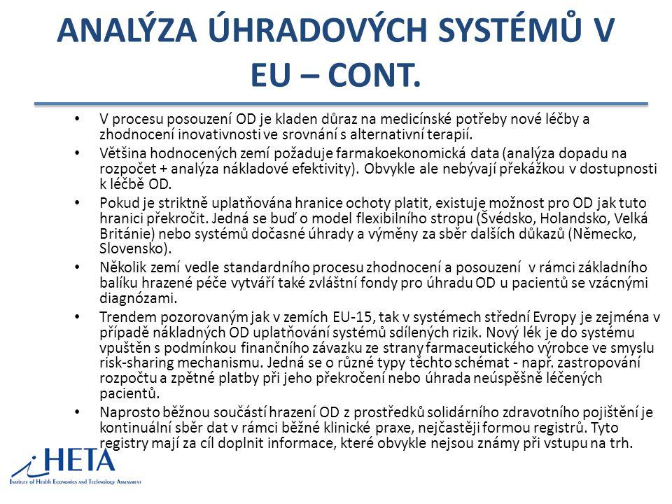 ANALÝZA ÚHRADOVÝCH SYSTÉMŮ V EU – CONT.