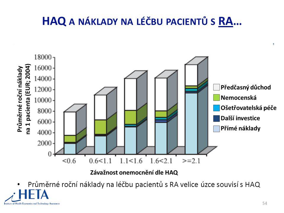HAQ A NÁKLADY NA LÉČBU PACIENTŮ S RA… Průměrné roční náklady na léčbu pacientů s RA velice úzce souvisí s HAQ 54
